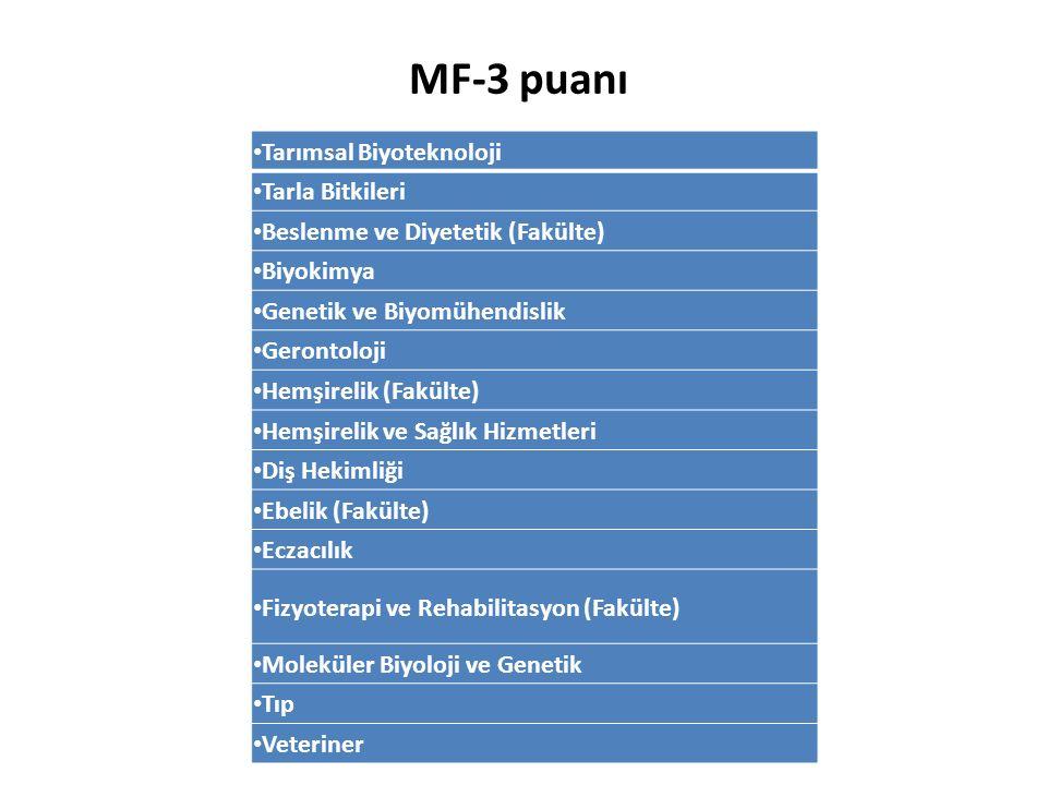 MF-3 puanı Tarımsal Biyoteknoloji Tarla Bitkileri Beslenme ve Diyetetik (Fakülte) Biyokimya Genetik ve Biyomühendislik Gerontoloji Hemşirelik (Fakülte