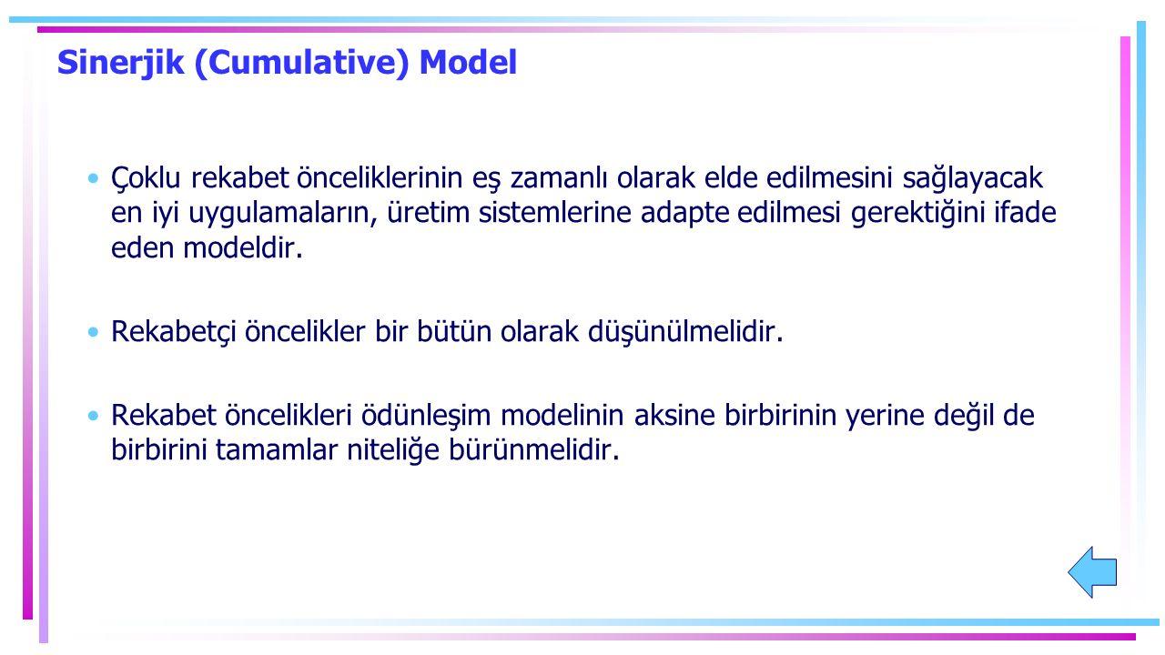 Sinerjik (Cumulative) Model Çoklu rekabet önceliklerinin eş zamanlı olarak elde edilmesini sağlayacak en iyi uygulamaların, üretim sistemlerine adapte edilmesi gerektiğini ifade eden modeldir.