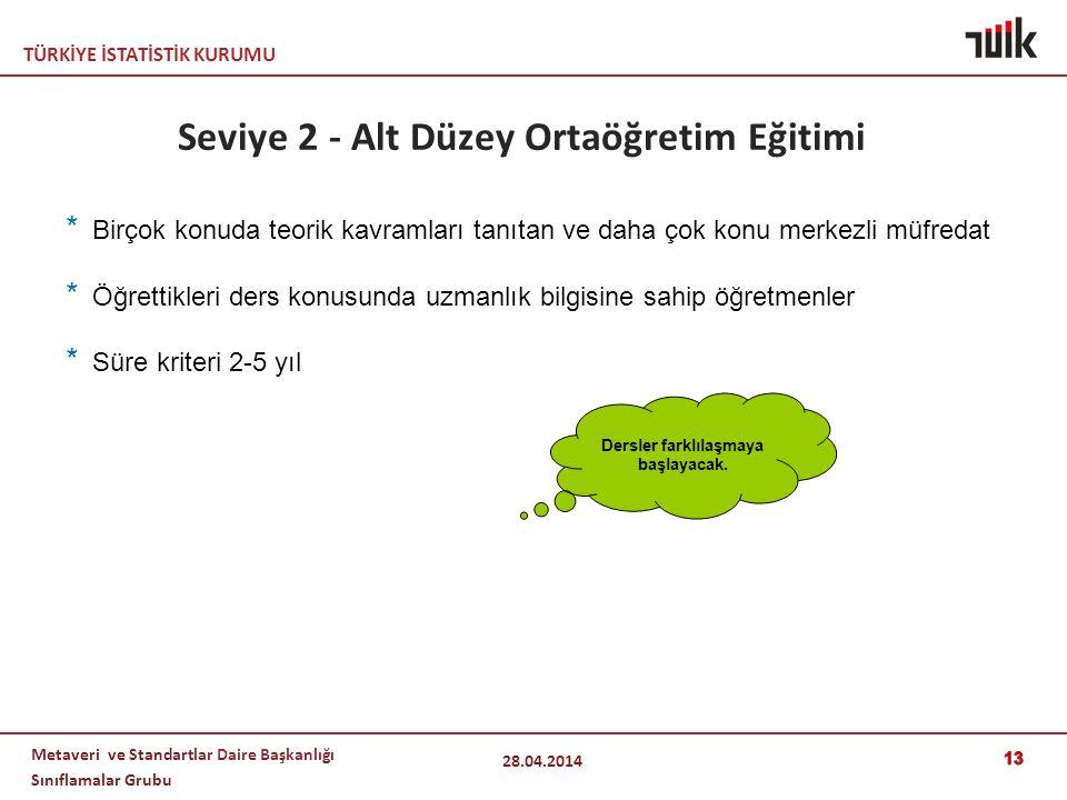 TÜRKİYE İSTATİSTİK KURUMU Metaveri ve Standartlar Daire Başkanlığı Sınıflamalar Grubu 13 Seviye 2 - Alt Düzey Ortaöğretim Eğitimi 28.04.2014 Dersler farklılaşmaya başlayacak.