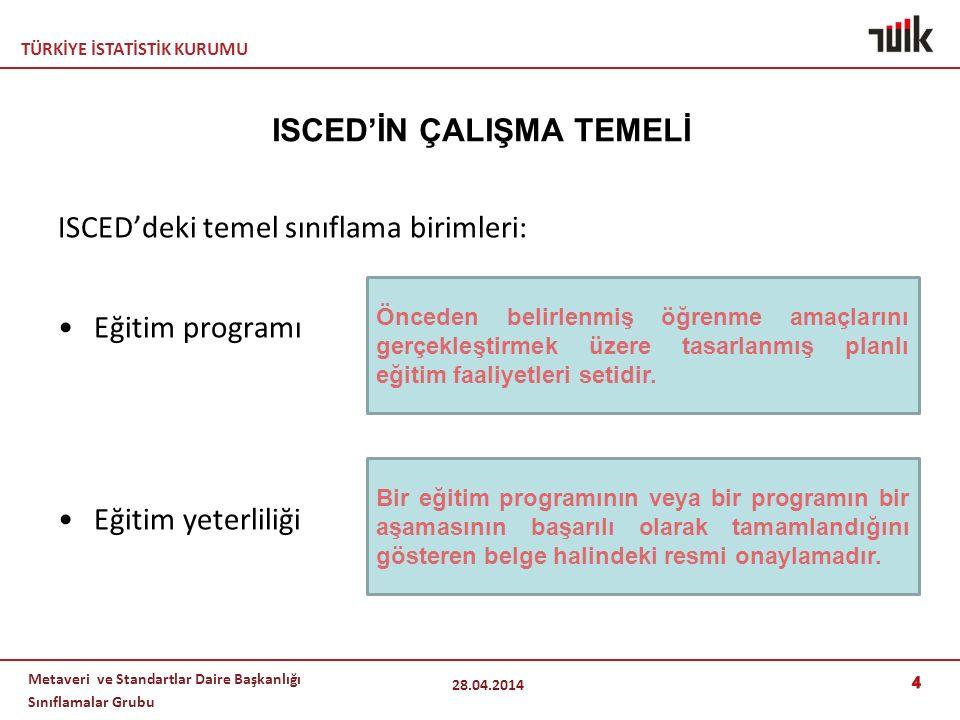 TÜRKİYE İSTATİSTİK KURUMU Metaveri ve Standartlar Daire Başkanlığı Sınıflamalar Grubu ISCED'İN ÇALIŞMA TEMELİ ISCED'deki temel sınıflama birimleri: Eğitim programı Eğitim yeterliliği 28.04.2014 4 Önceden belirlenmiş öğrenme amaçlarını gerçekleştirmek üzere tasarlanmış planlı eğitim faaliyetleri setidir.