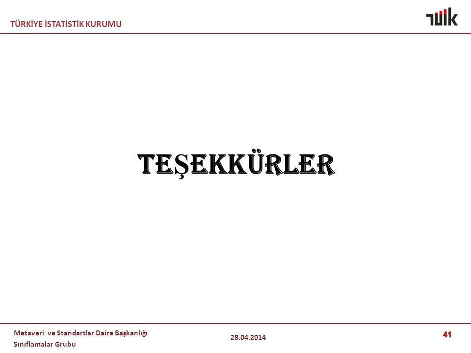 TÜRKİYE İSTATİSTİK KURUMU Metaveri ve Standartlar Daire Başkanlığı Sınıflamalar Grubu 41 TE Ş EKKÜRLER 28.04.2014