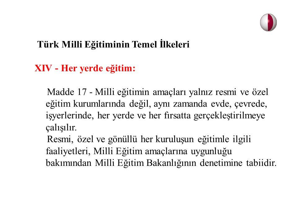 Türk Milli Eğitiminin Temel İlkeleri XIV - Her yerde eğitim: Madde 17 - Milli eğitimin amaçları yalnız resmi ve özel eğitim kurumlarında değil, aynı z