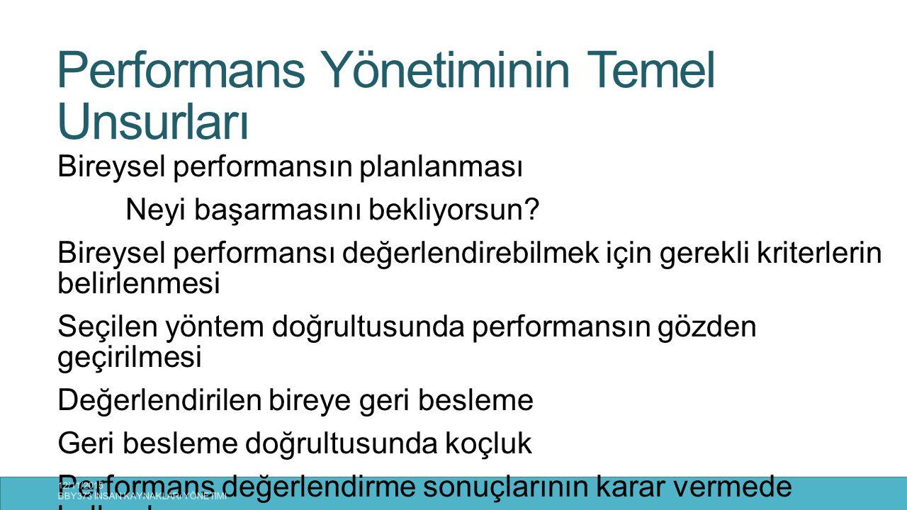 Performans Yönetiminin Temel Unsurları Bireysel performansın planlanması Neyi başarmasını bekliyorsun? Bireysel performansı değerlendirebilmek için ge