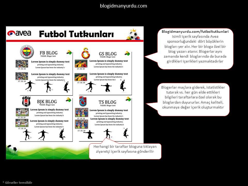 Blogidmanyurdu.com/futboltutkunlari isimli içerik sayfasında Avea sponsorluğundaki dört büyüklerin blogları yer alır.