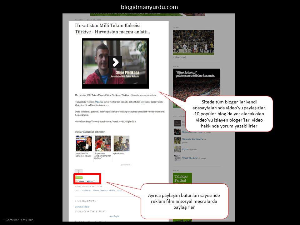 * Görseller Temsilidir. Sitede tüm bloger'lar kendi anasayfalarında video'yu paylaşırlar.