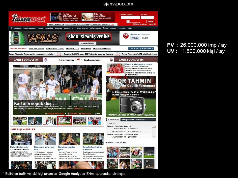 * Görseller temsilidir ajansspor.com Anasayfada bulunan splash alanda Gol Videoları gösterilir.