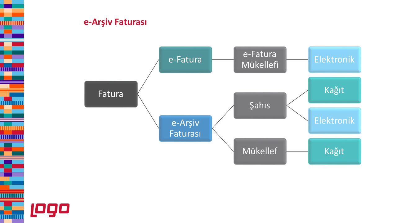 e-Arşiv Faturası Faturae-Fatura e-Fatura Mükellefi Elektronik e-Arşiv Faturası ŞahısKağıtElektronikMükellefKağıt