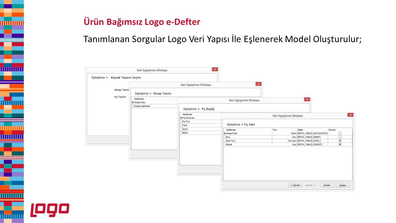 Ürün Bağımsız Logo e-Defter Tanımlanan Sorgular Logo Veri Yapısı İle Eşlenerek Model Oluşturulur;