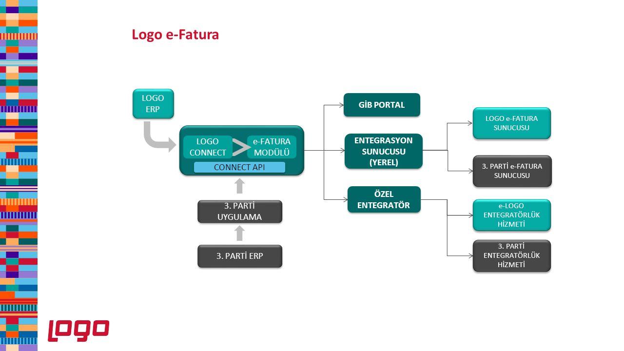 Logo e-Fatura e-FATURA MODÜLÜ GİB PORTAL ENTEGRASYON SUNUCUSU (YEREL) ÖZEL ENTEGRATÖR LOGO CONNECT 3. PARTİ ERP 3. PARTİ UYGULAMA CONNECT API LOGO e-F