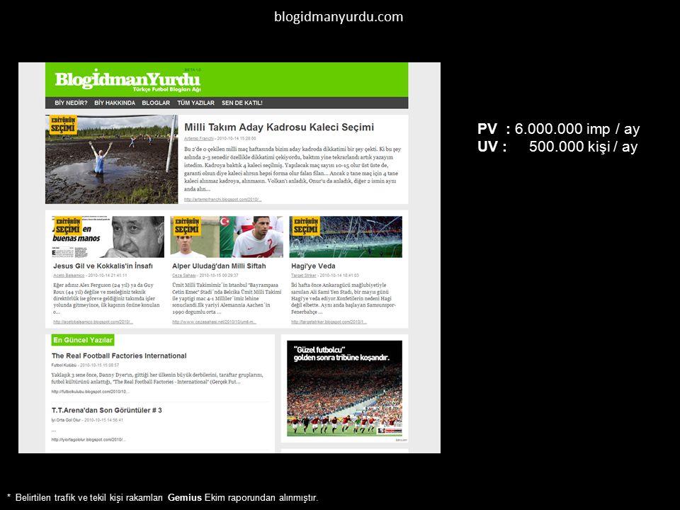 PV : 6.000.000 imp / ay UV : 500.000 kişi / ay * Belirtilen trafik ve tekil kişi rakamları Gemius Ekim raporundan alınmıştır. blogidmanyurdu.com