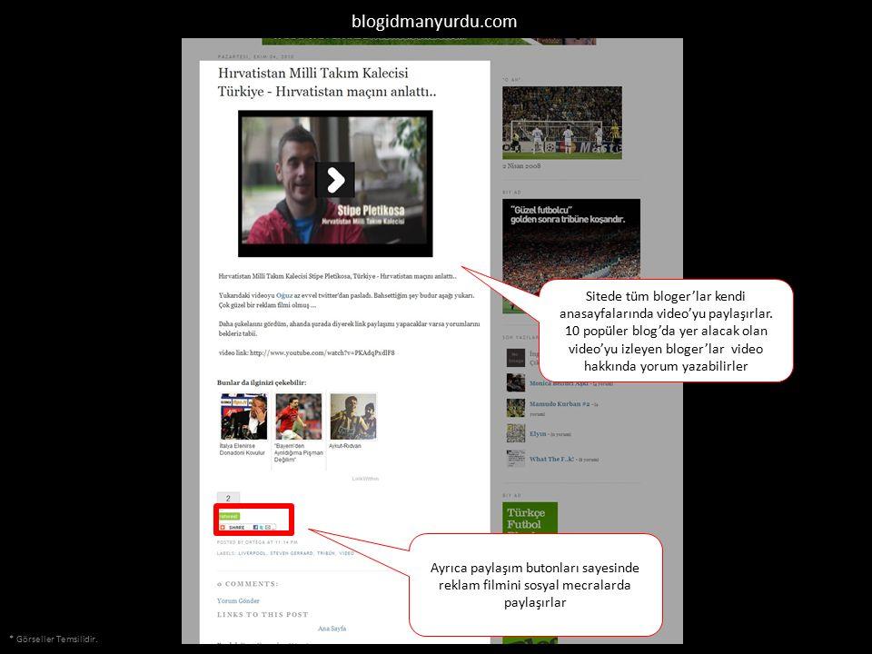 * Görseller Temsilidir. Sitede tüm bloger'lar kendi anasayfalarında video'yu paylaşırlar. 10 popüler blog'da yer alacak olan video'yu izleyen bloger'l