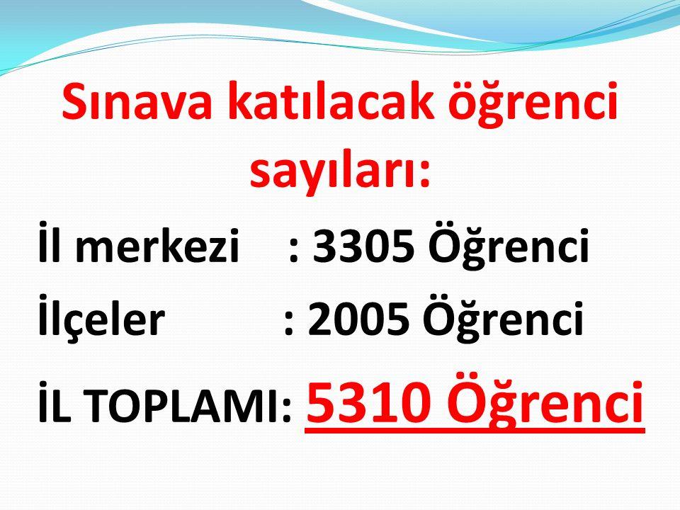 Sınava katılacak öğrenci sayıları: İl merkezi : 3305 Öğrenci İlçeler : 2005 Öğrenci İL TOPLAMI: 5310 Öğrenci