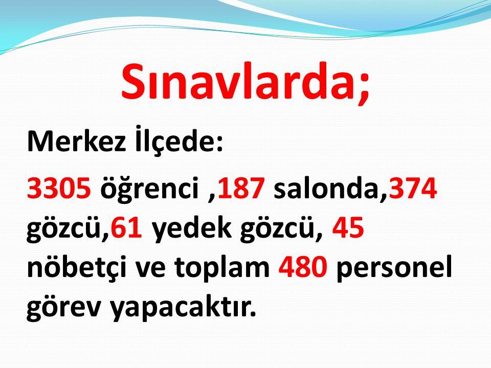 Sınavlarda; Merkez İlçede: 3305 öğrenci,187 salonda,374 gözcü,61 yedek gözcü, 45 nöbetçi ve toplam 480 personel görev yapacaktır.