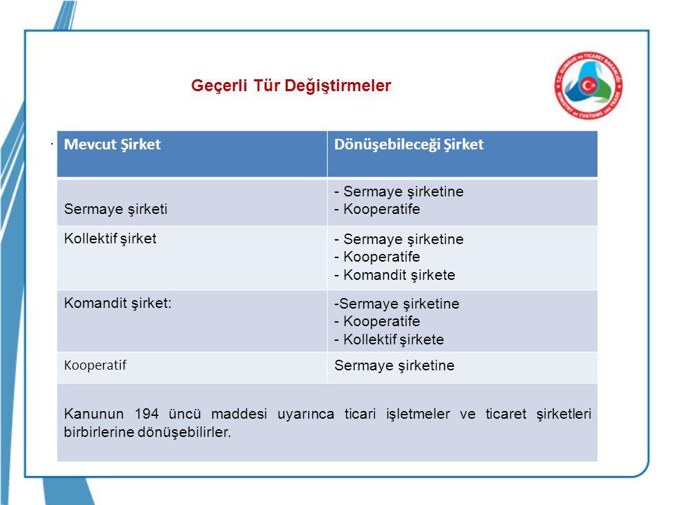 Tür değiştirme planı ve Tür değiştirme raporu Tür değiştirme planı -Yönetim organları tarafından düzenlenir.