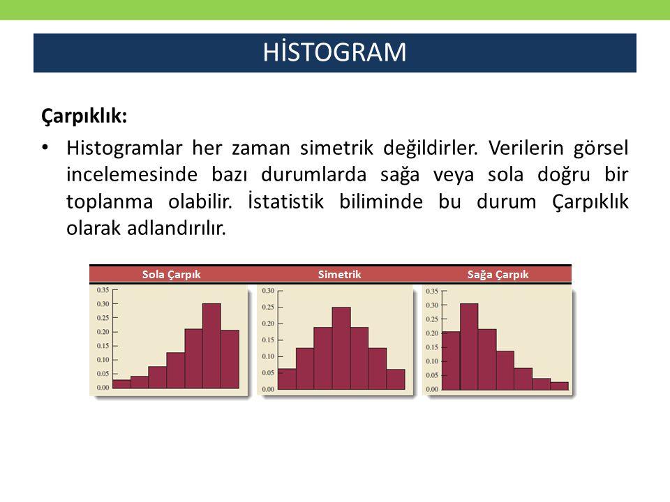HİSTOGRAM Çarpıklık: Histogramlar her zaman simetrik değildirler. Verilerin görsel incelemesinde bazı durumlarda sağa veya sola doğru bir toplanma ola