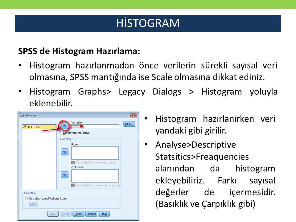 HİSTOGRAM SPSS de Histogram Hazırlama: Histogram hazırlanmadan önce verilerin sürekli sayısal veri olmasına, SPSS mantığında ise Scale olmasına dikkat
