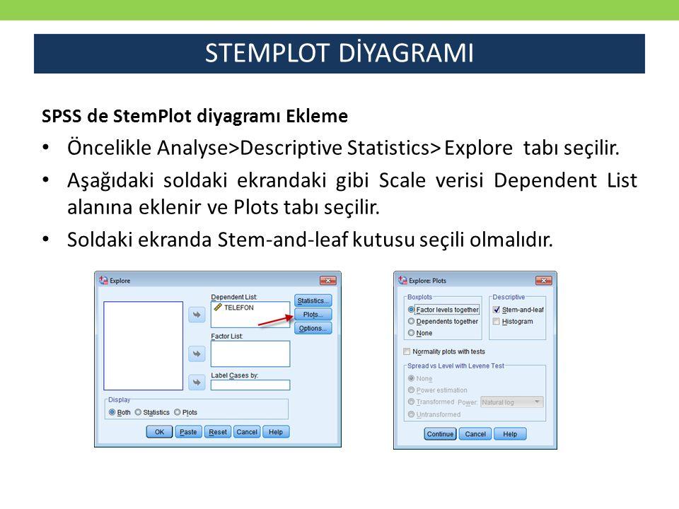 STEMPLOT DİYAGRAMI SPSS de StemPlot diyagramı Ekleme Öncelikle Analyse>Descriptive Statistics> Explore tabı seçilir. Aşağıdaki soldaki ekrandaki gibi