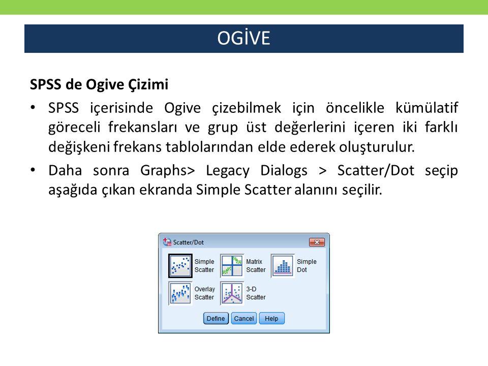 OGİVE SPSS de Ogive Çizimi SPSS içerisinde Ogive çizebilmek için öncelikle kümülatif göreceli frekansları ve grup üst değerlerini içeren iki farklı de