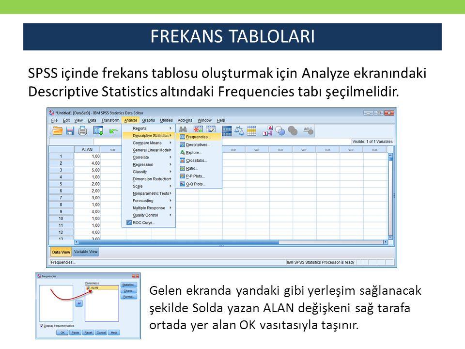 FREKANS TABLOLARI SPSS içinde frekans tablosu oluşturmak için Analyze ekranındaki Descriptive Statistics altındaki Frequencies tabı şeçilmelidir. Gele