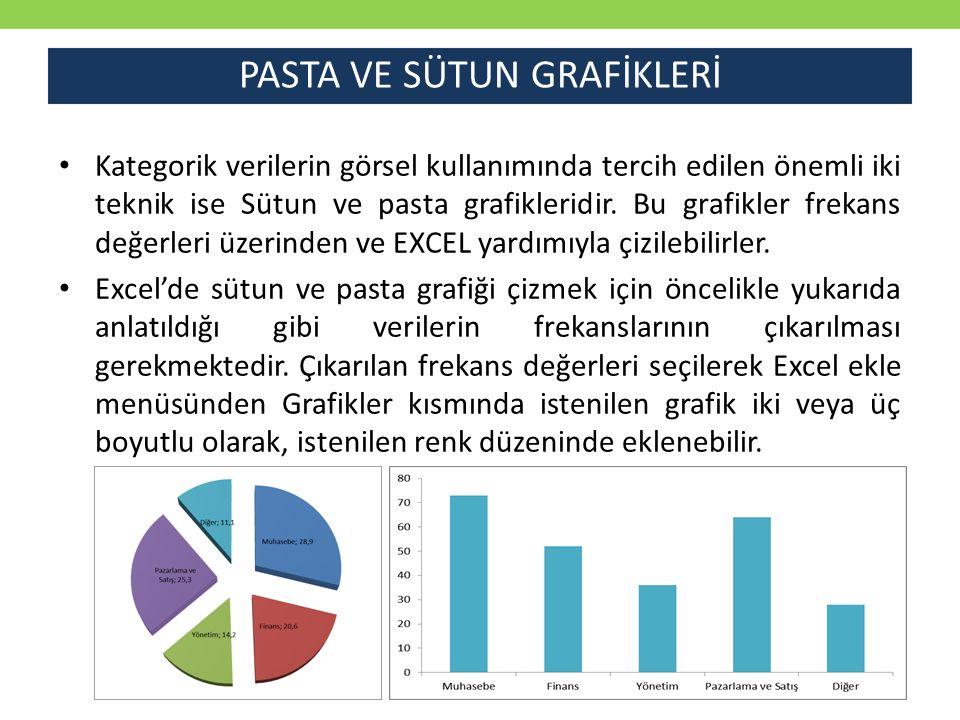 STEMPLOT DİYAGRAMI SPSS de StemPlot diyagramı Ekleme Öncelikle Analyse>Descriptive Statistics> Explore tabı seçilir.