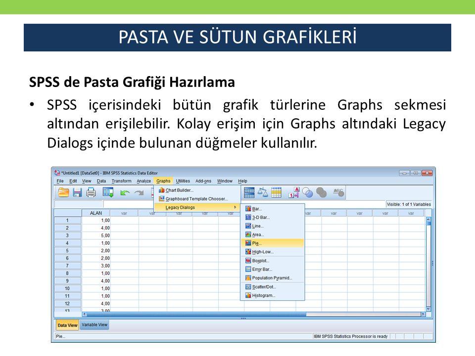PASTA VE SÜTUN GRAFİKLERİ SPSS de Pasta Grafiği Hazırlama SPSS içerisindeki bütün grafik türlerine Graphs sekmesi altından erişilebilir. Kolay erişim