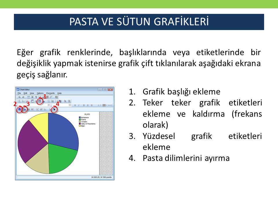 PASTA VE SÜTUN GRAFİKLERİ SPSS de Sütun ve Çubuk Grafiği Hazırlama Grafik eklemek için Graphs altındaki Legacy Dialogs içinde bulunan BAR düğmesi kullanılır.