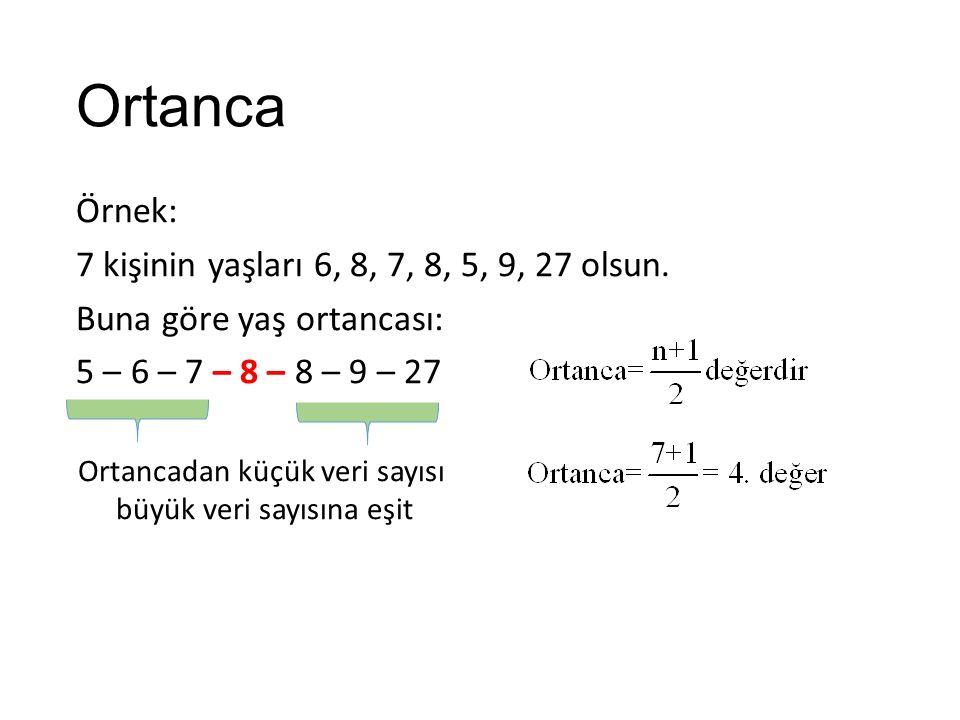 Ortanca Örnek: (Veri sayısı çift olsun) 8 kişinin yaşları 6, 8, 7, 8, 5, 9, 15, 27 olsun.