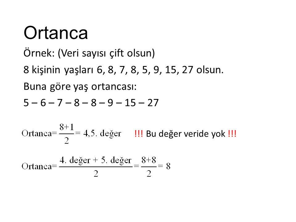 Örnek: Her iki dağılımında ortalama, ortanca ve tepe değeri aynıdır.