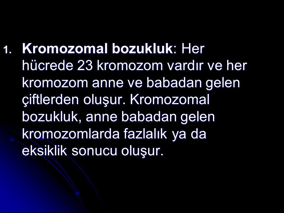 1. Kromozomal bozukluk: Her hücrede 23 kromozom vardır ve her kromozom anne ve babadan gelen çiftlerden oluşur. Kromozomal bozukluk, anne babadan gele
