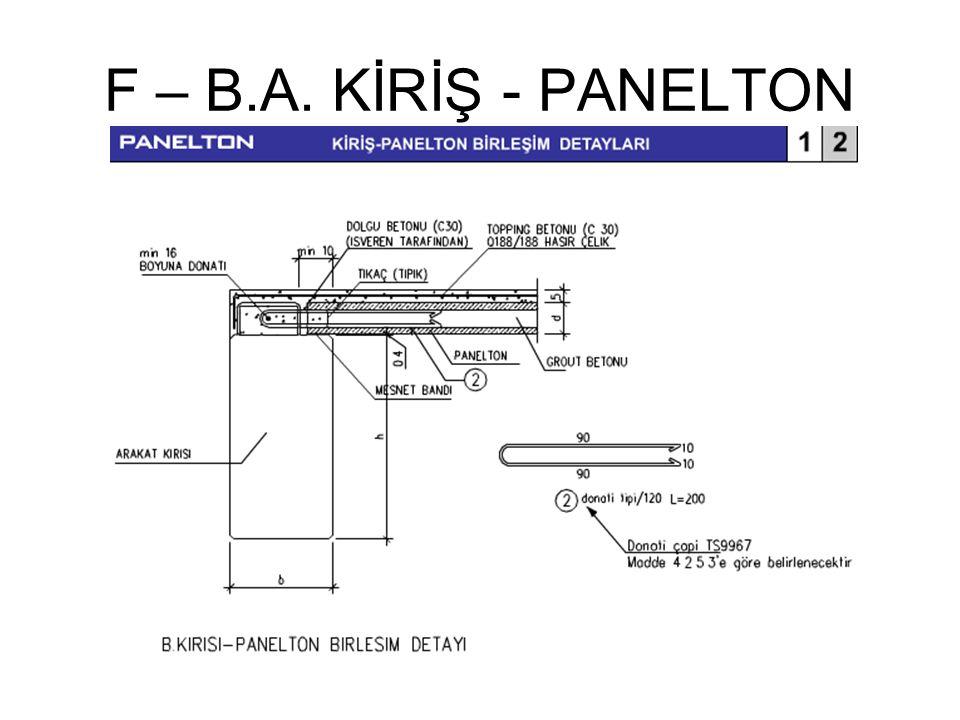 F – B.A. KİRİŞ - PANELTON