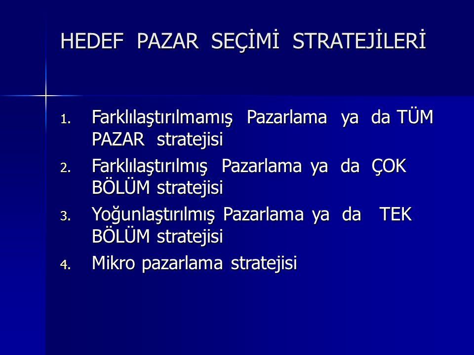 HEDEF PAZAR SEÇİMİ STRATEJİLERİ 1.Farklılaştırılmamış Pazarlama ya da TÜM PAZAR stratejisi 2.
