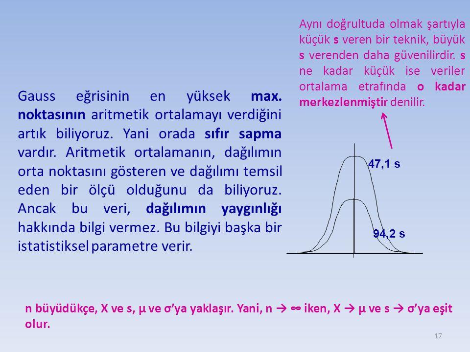 Gauss eğrisinin en yüksek max. noktasının aritmetik ortalamayı verdiğini artık biliyoruz. Yani orada sıfır sapma vardır. Aritmetik ortalamanın, dağılı
