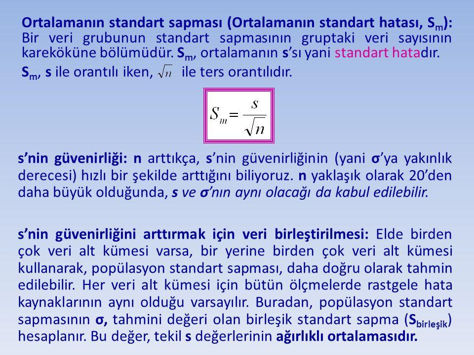 Ortalamanın standart sapması (Ortalamanın standart hatası, S m ): Bir veri grubunun standart sapmasının gruptaki veri sayısının kareköküne bölümüdür.