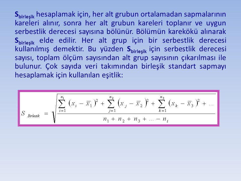 S birleşik hesaplamak için, her alt grubun ortalamadan sapmalarının kareleri alınır, sonra her alt grubun kareleri toplanır ve uygun serbestlik derece