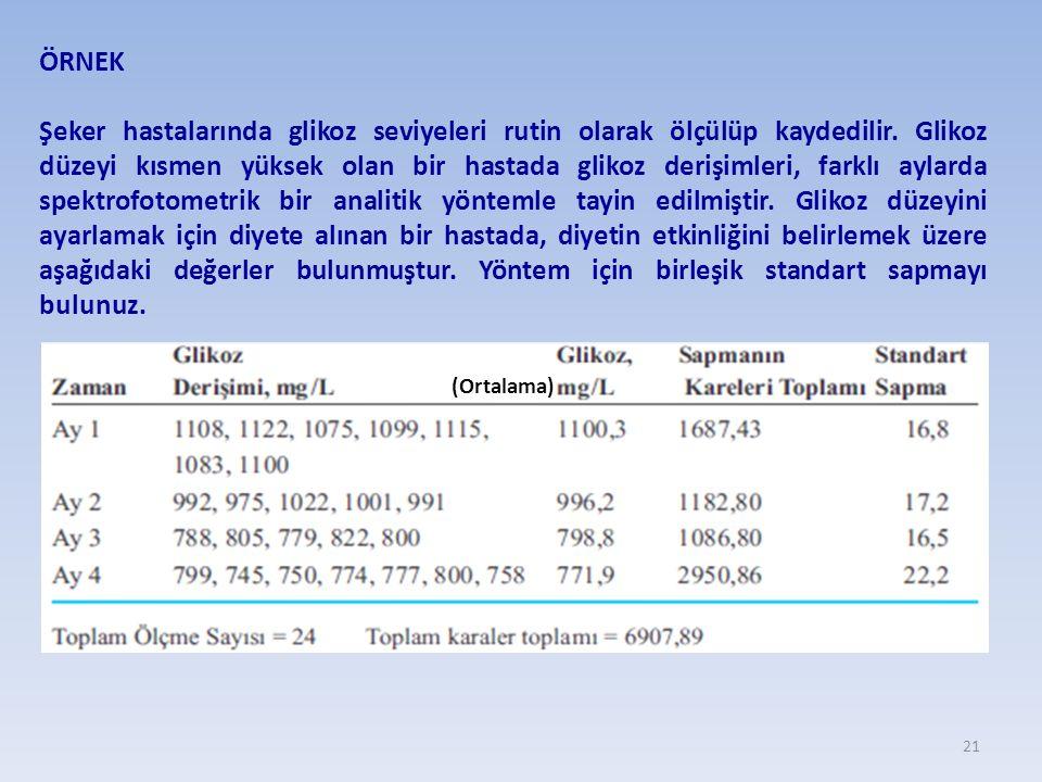 ÖRNEK Şeker hastalarında glikoz seviyeleri rutin olarak ölçülüp kaydedilir. Glikoz düzeyi kısmen yüksek olan bir hastada glikoz derişimleri, farklı ay