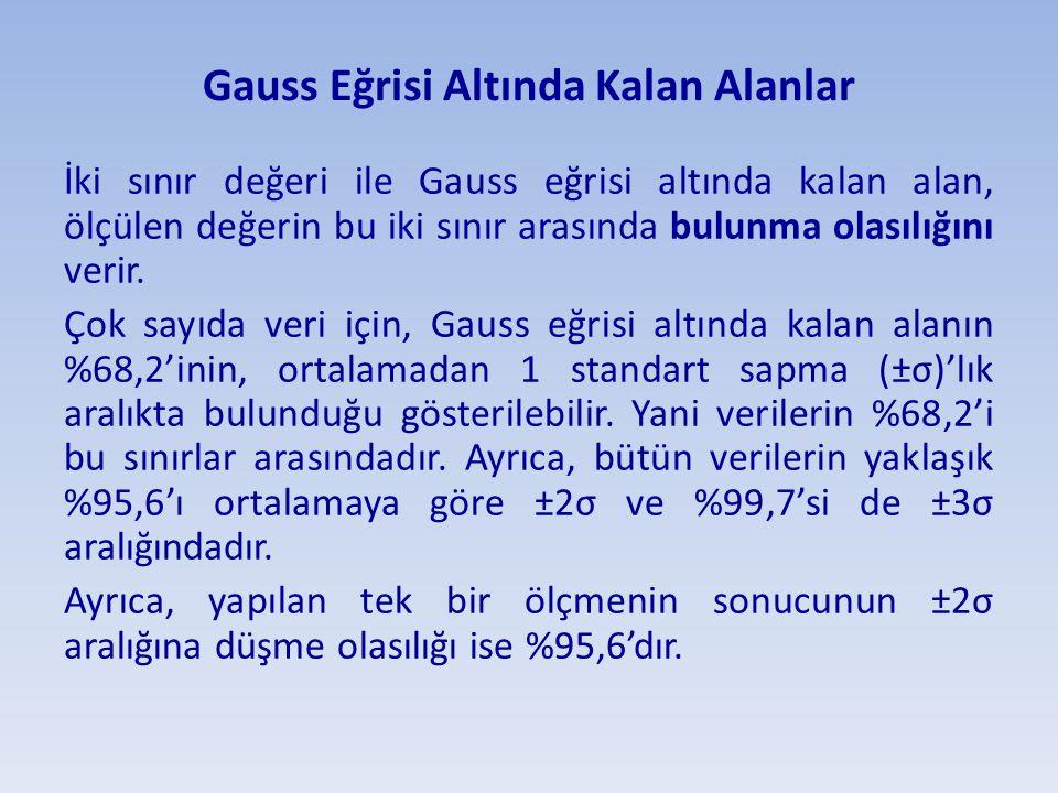 Gauss Eğrisi Altında Kalan Alanlar İki sınır değeri ile Gauss eğrisi altında kalan alan, ölçülen değerin bu iki sınır arasında bulunma olasılığını ver