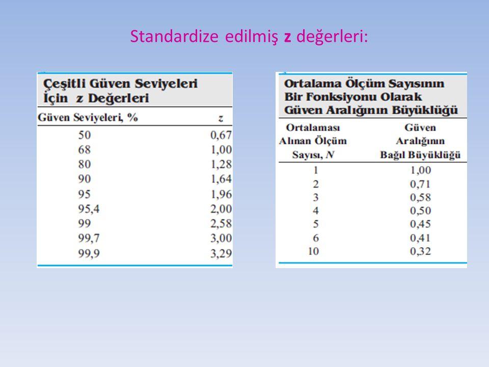 Standardize edilmiş z değerleri: