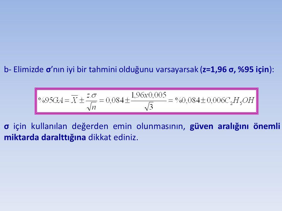 b- Elimizde σ'nın iyi bir tahmini olduğunu varsayarsak (z=1,96 σ, %95 için): σ için kullanılan değerden emin olunmasının, güven aralığını önemli mikta