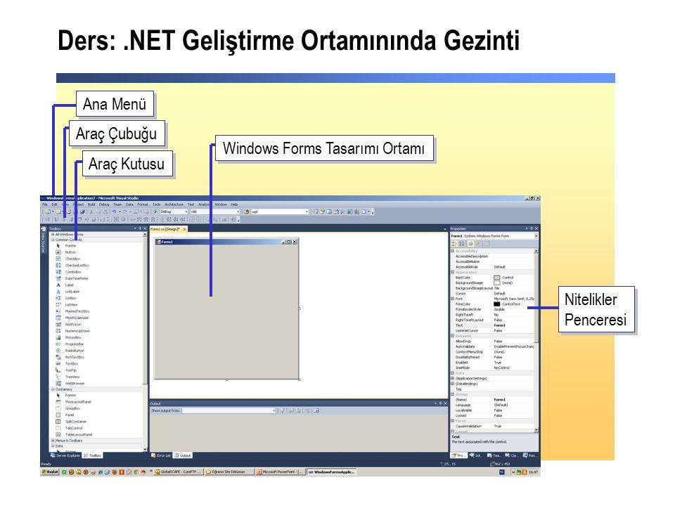 Ders:.NET Geliştirme Ortamınında Gezinti Ana Menü Araç Çubuğu Araç Kutusu Windows Forms Tasarımı Ortamı Nitelikler Penceresi