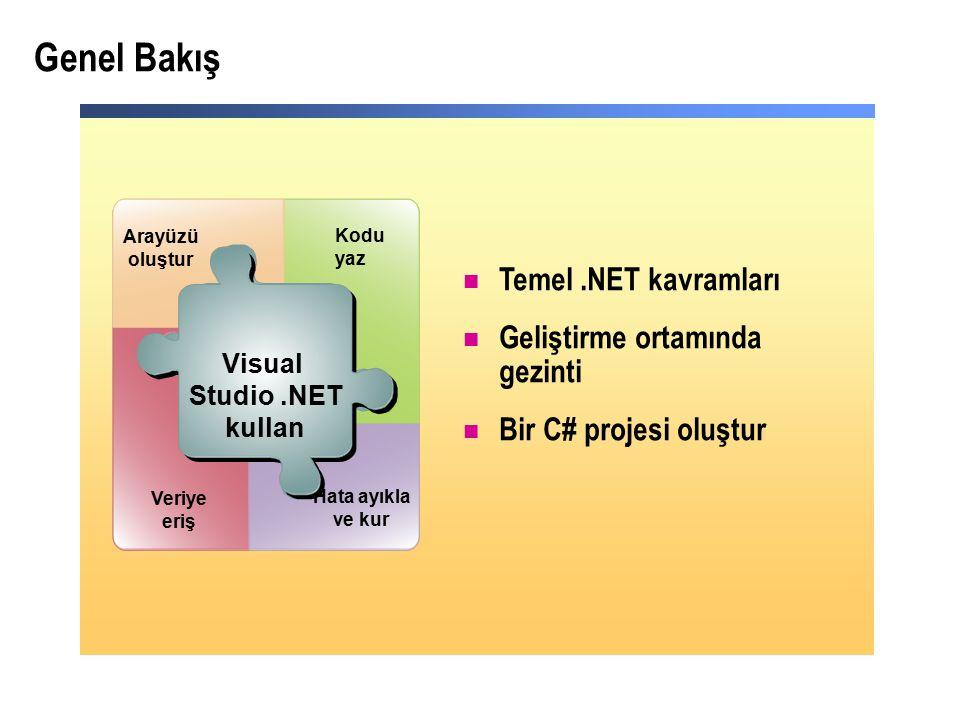 Genel Bakış Temel.NET kavramları Geliştirme ortamında gezinti Bir C# projesi oluştur Use Visual Studio.NET Veriye eriş Hata ayıkla ve kur Kodu yaz Arayüzü oluştur Visual Studio.NET kullan