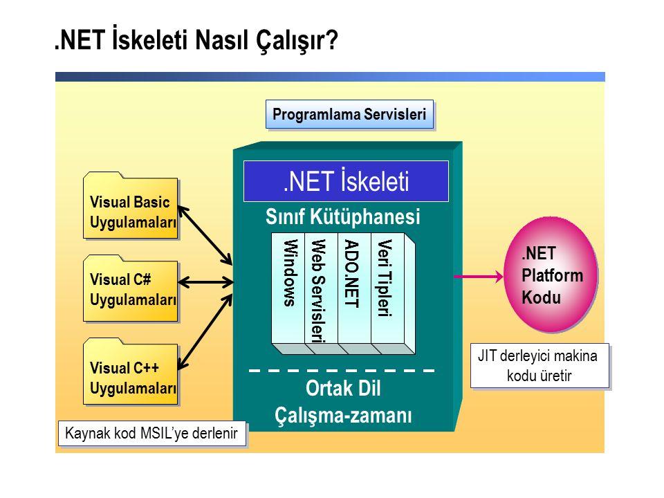 .NET İskeleti Nasıl Çalışır.