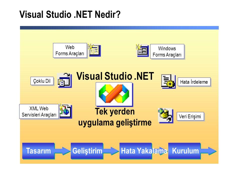 Visual Studio.NET Nedir.