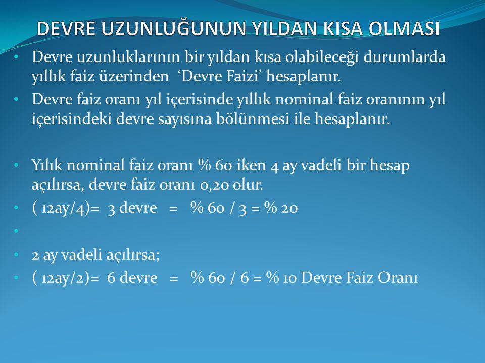 Devre uzunluklarının bir yıldan kısa olabileceği durumlarda yıllık faiz üzerinden 'Devre Faizi' hesaplanır. Devre faiz oranı yıl içerisinde yıllık nom