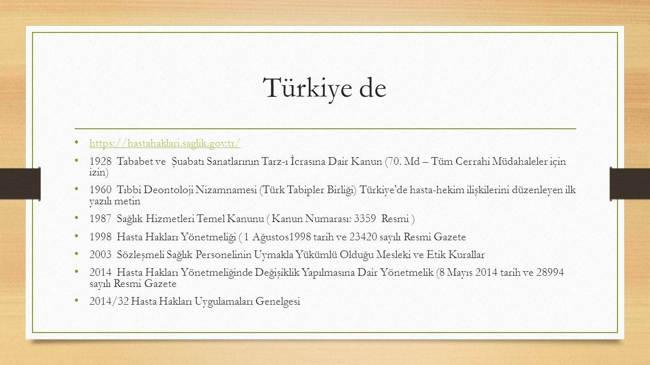 Türkiye de https://hastahaklari.saglik.gov.tr/ 1928 Tababet ve Şuabatı Sanatlarının Tarz-ı İcrasına Dair Kanun (70. Md – Tüm Cerrahi Müdahaleler için