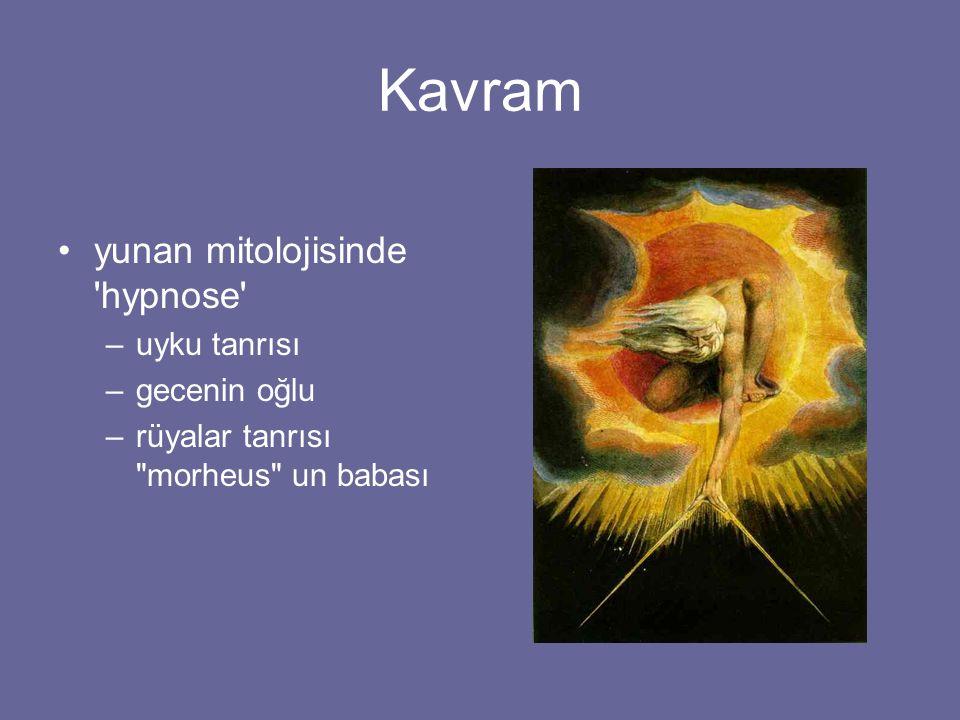 Kavram yunan mitolojisinde 'hypnose' –uyku tanrısı –gecenin oğlu –rüyalar tanrısı