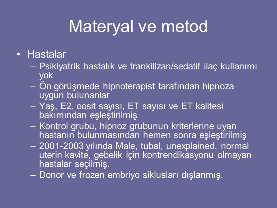 Materyal ve metod Hastalar –Psikiyatrik hastalık ve trankilizan/sedatif ilaç kullanımı yok –Ön görüşmede hipnoterapist tarafından hipnoza uygun buluna