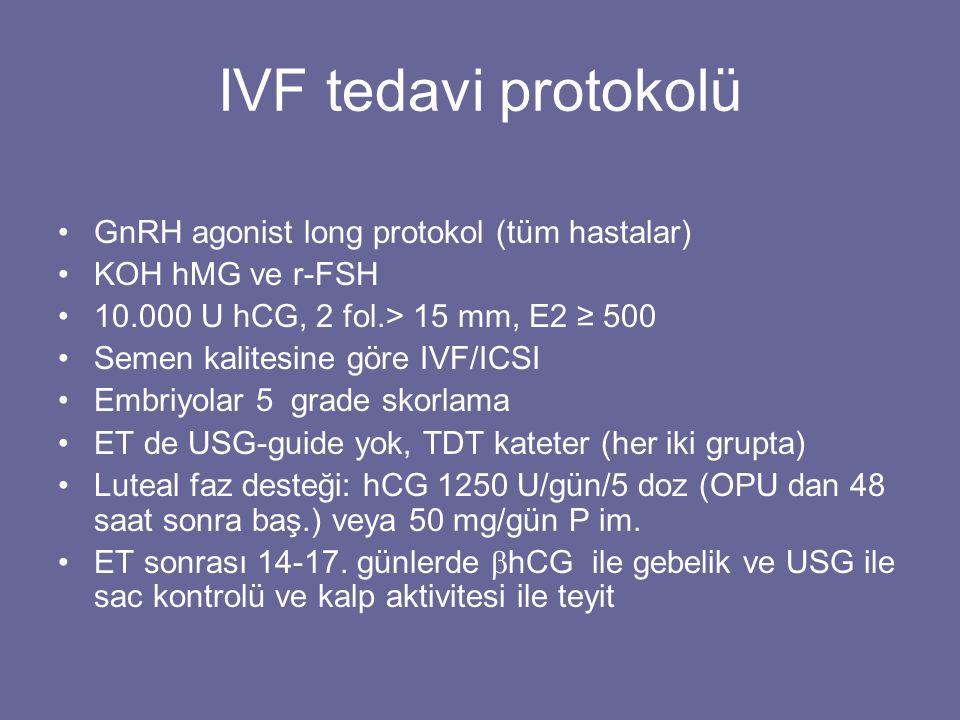 IVF tedavi protokolü GnRH agonist long protokol (tüm hastalar) KOH hMG ve r-FSH 10.000 U hCG, 2 fol.> 15 mm, E2 ≥ 500 Semen kalitesine göre IVF/ICSI E
