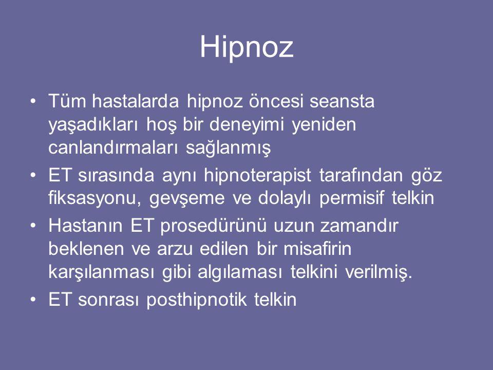 Hipnoz Tüm hastalarda hipnoz öncesi seansta yaşadıkları hoş bir deneyimi yeniden canlandırmaları sağlanmış ET sırasında aynı hipnoterapist tarafından