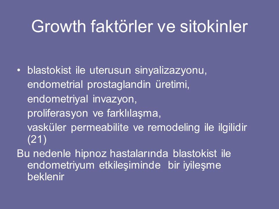 Growth faktörler ve sitokinler blastokist ile uterusun sinyalizazyonu, endometrial prostaglandin üretimi, endometriyal invazyon, proliferasyon ve fark