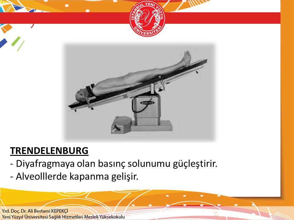TRENDELENBURG - Diyafragmaya olan basınç solunumu güçleştirir. - Alveolllerde kapanma gelişir.